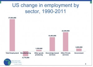 jobs 90-11