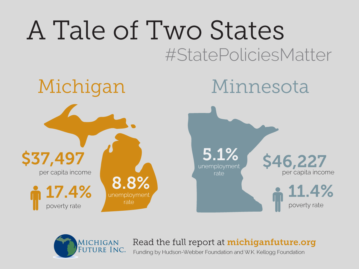 State Policies Matter Social Graphic 12