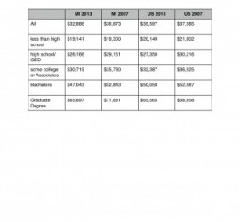 rp_median-wages-336x435.jpg